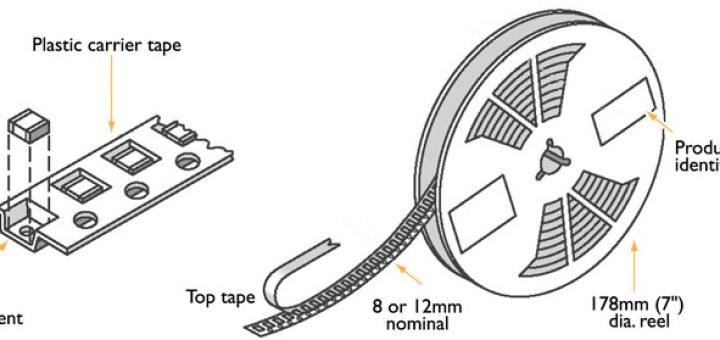 IC捲帶包裝機.熱封上蓋帶,載帶