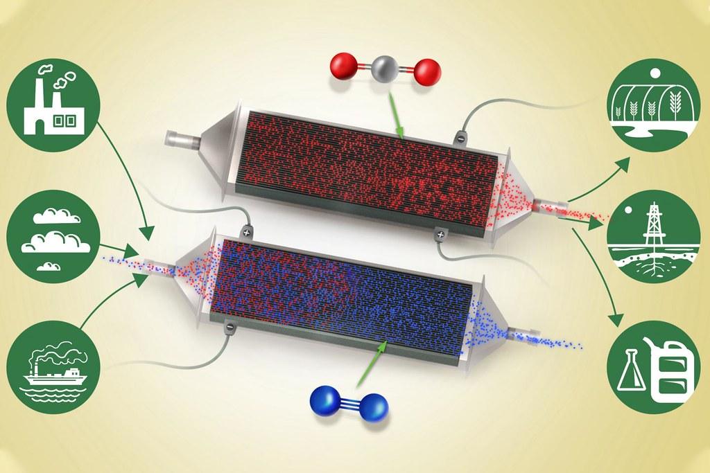 更有效、易普及 科學家發現從大氣中收集二氧化碳的新方法